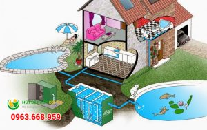 Dịch vụ kiểm tra các hệ thống bể phốt uy tín